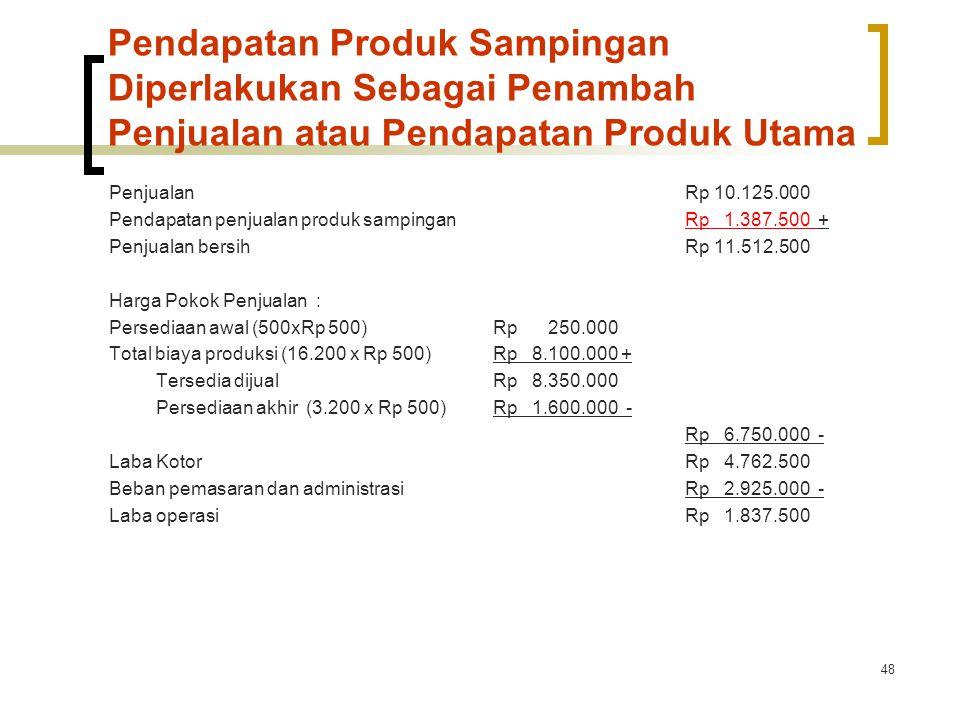 Pendapatan Produk Sampingan Diperlakukan Sebagai Penambah Penjualan atau Pendapatan Produk Utama