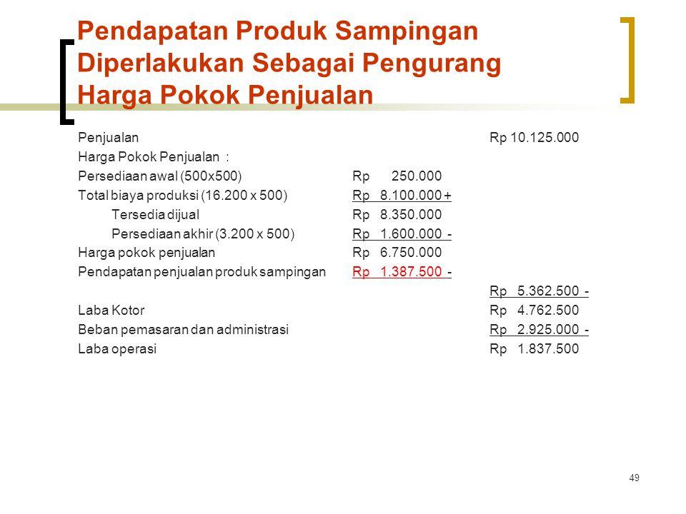 Pendapatan Produk Sampingan Diperlakukan Sebagai Pengurang Harga Pokok Penjualan