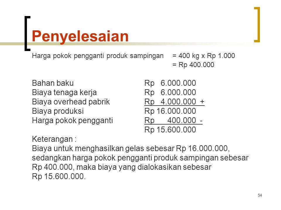 Penyelesaian = Rp 400.000 Bahan baku Rp 6.000.000