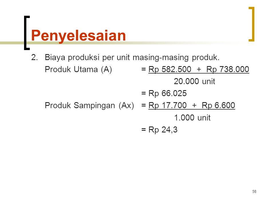 Penyelesaian 2. Biaya produksi per unit masing-masing produk.