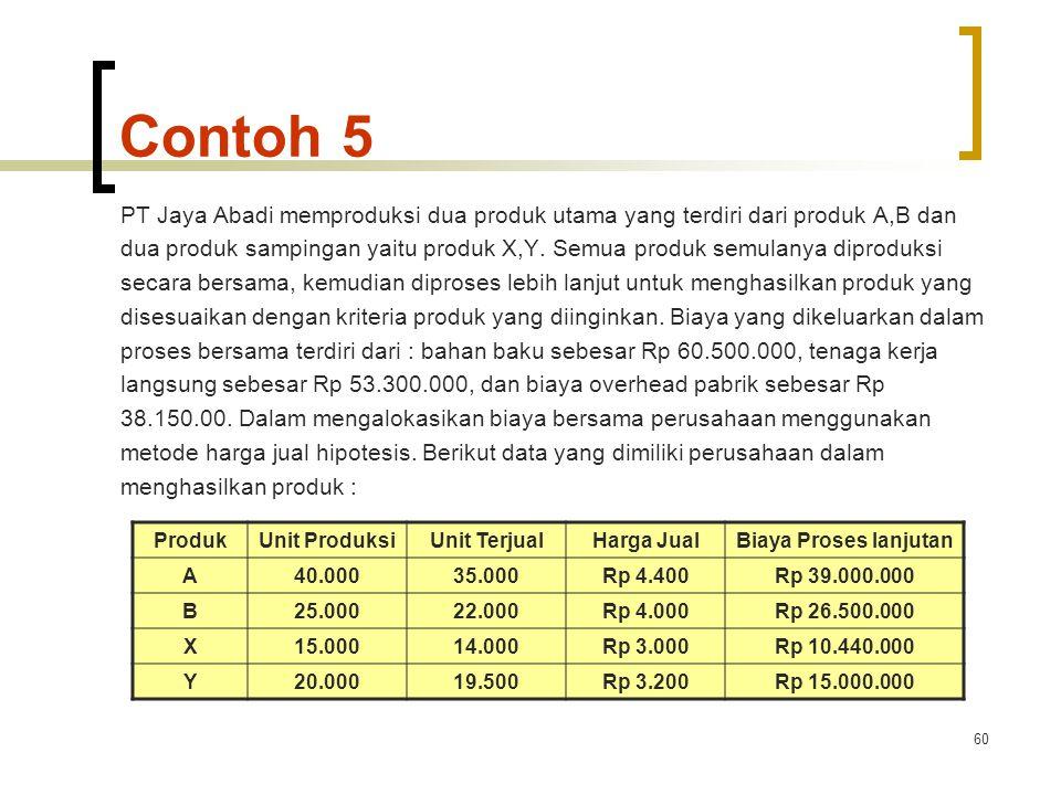 Contoh 5 PT Jaya Abadi memproduksi dua produk utama yang terdiri dari produk A,B dan.