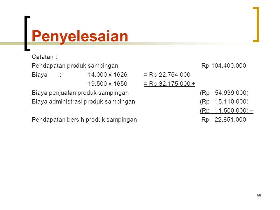 Penyelesaian Catatan : Pendapatan produk sampingan Rp 104.400.000