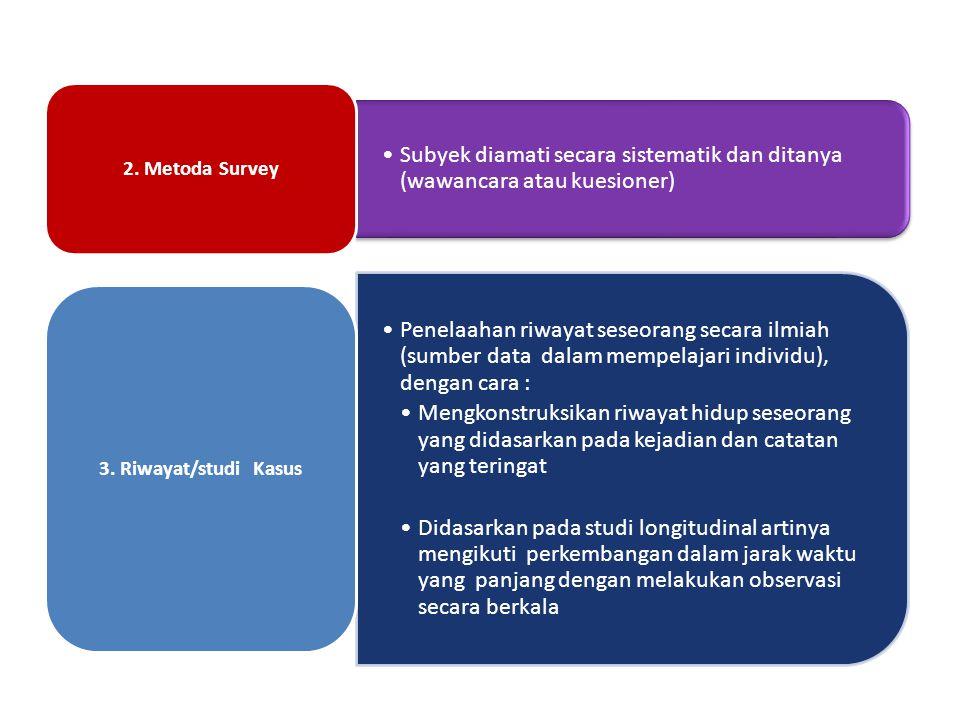 2. Metoda Survey Subyek diamati secara sistematik dan ditanya (wawancara atau kuesioner) 3. Riwayat/studi Kasus.