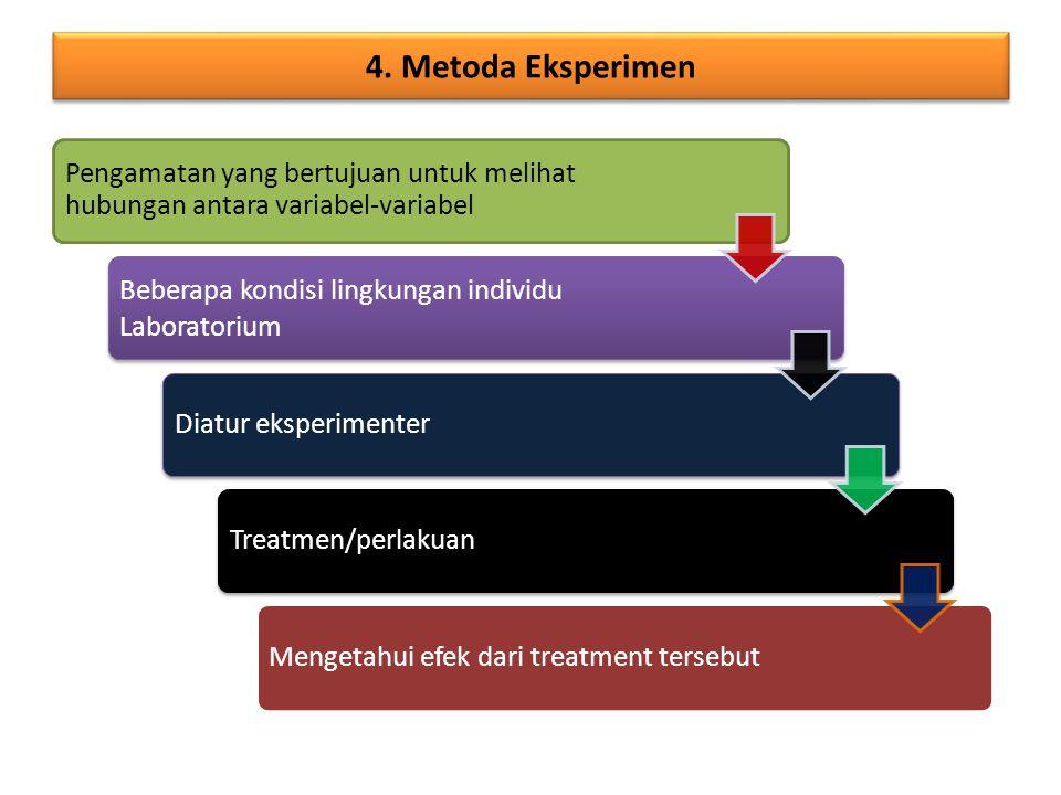 4. Metoda Eksperimen Pengamatan yang bertujuan untuk melihat hubungan antara variabel-variabel. Beberapa kondisi lingkungan individu.
