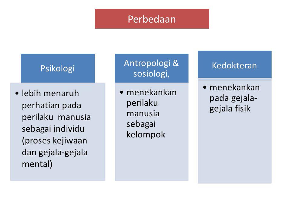 Antropologi & sosiologi,