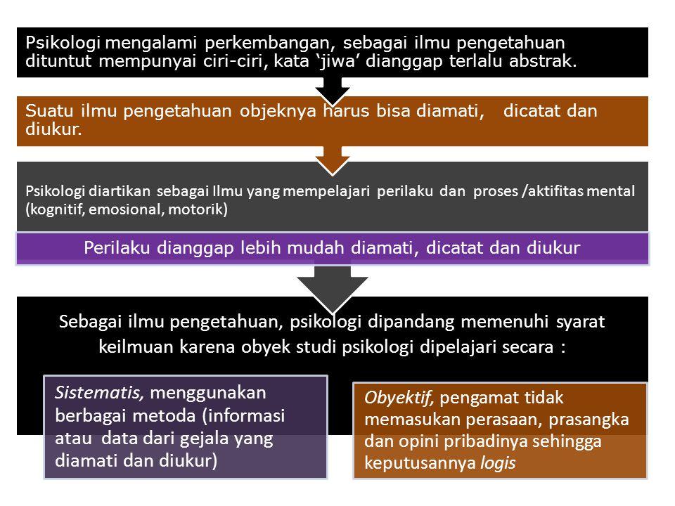 Perilaku dianggap lebih mudah diamati, dicatat dan diukur