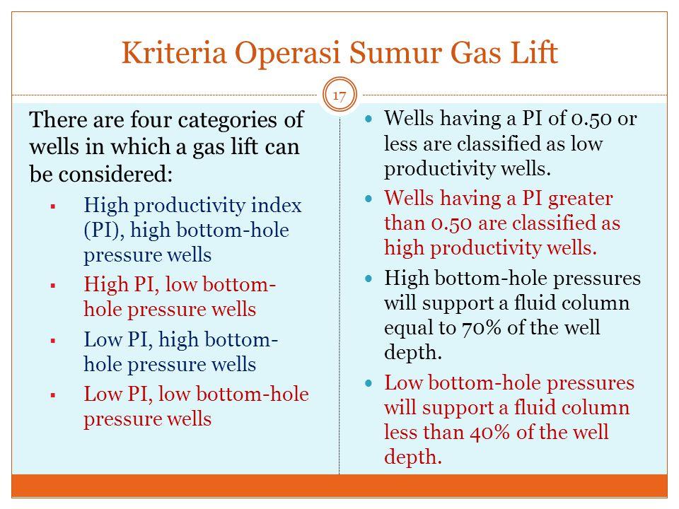 Kriteria Operasi Sumur Gas Lift