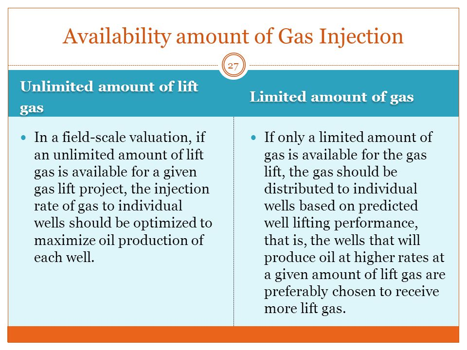 Availability amount of Gas Injection