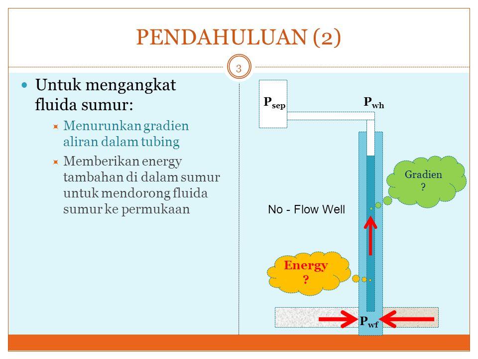 PENDAHULUAN (2) Untuk mengangkat fluida sumur: