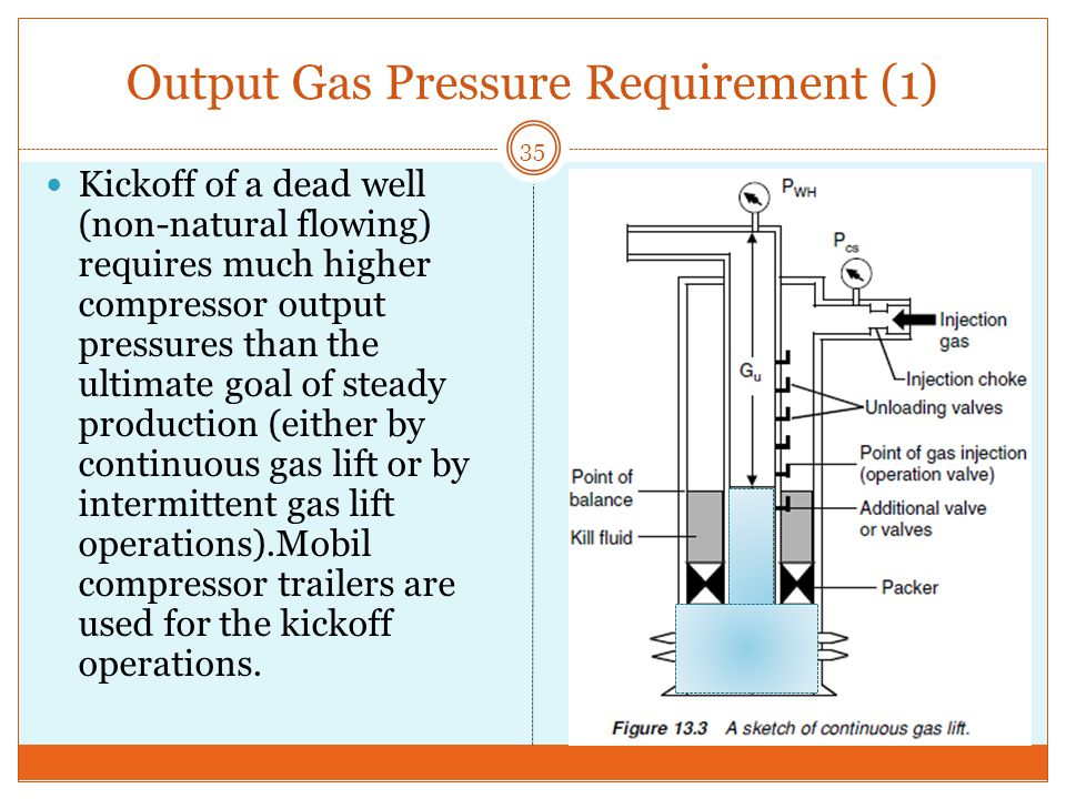 Output Gas Pressure Requirement (1)
