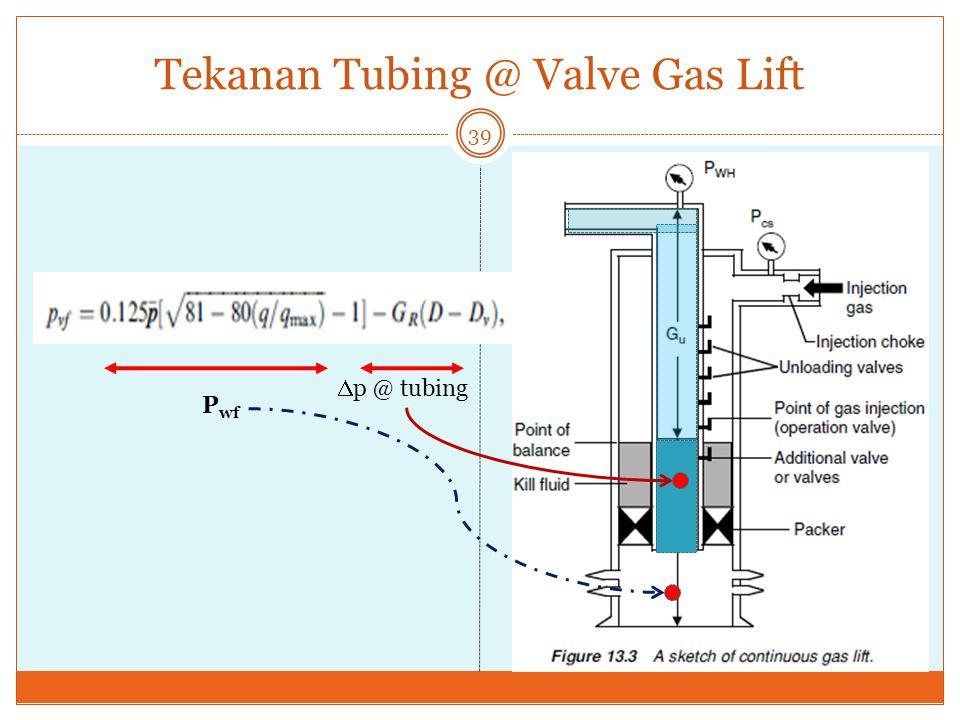 Tekanan Tubing @ Valve Gas Lift