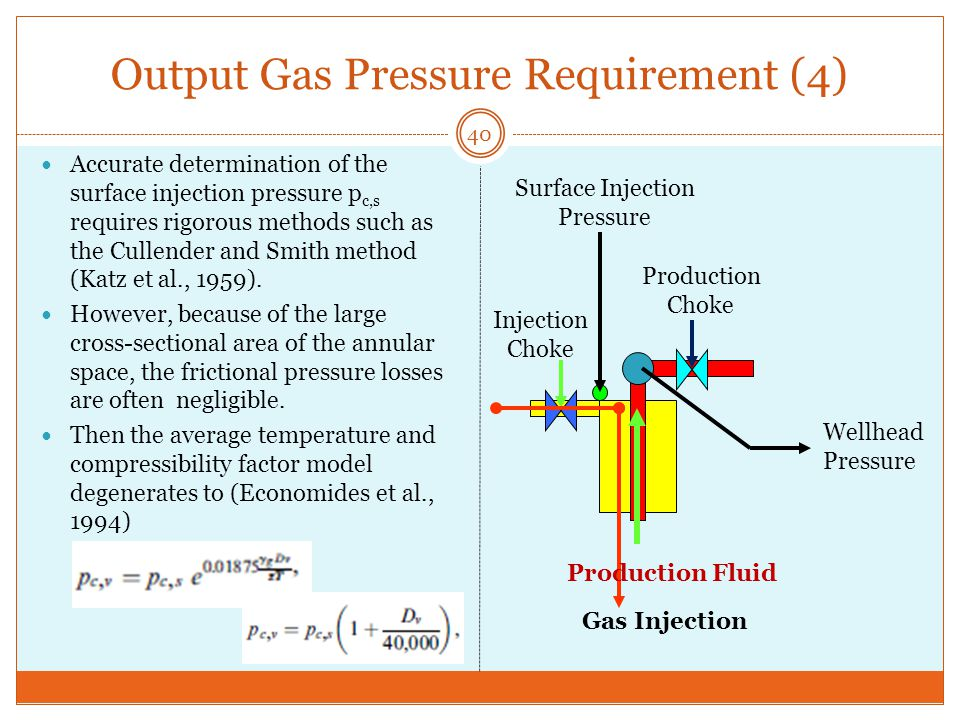 Output Gas Pressure Requirement (4)