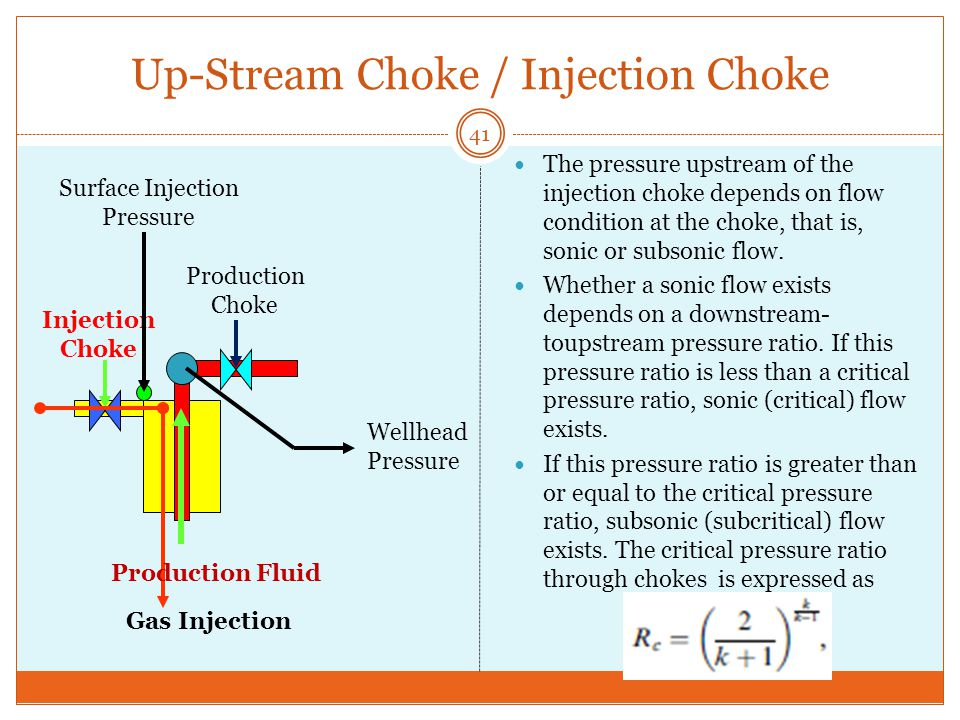 Up-Stream Choke / Injection Choke