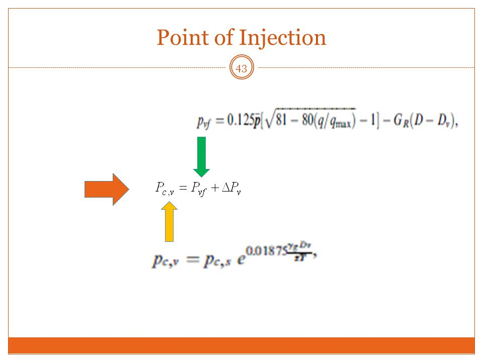 Point of Injection