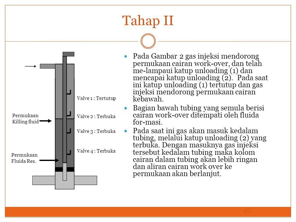 Tahap II