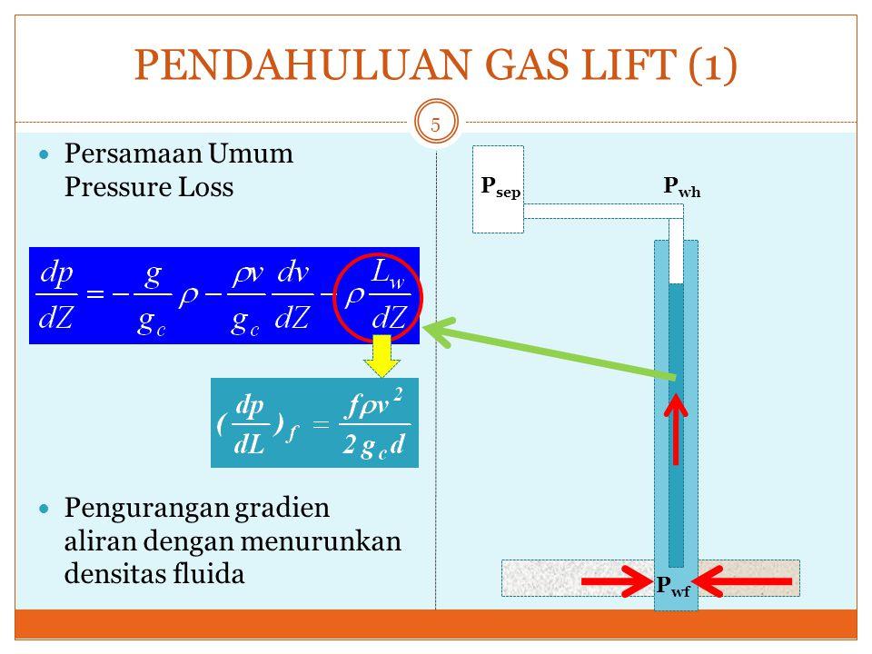 PENDAHULUAN GAS LIFT (1)