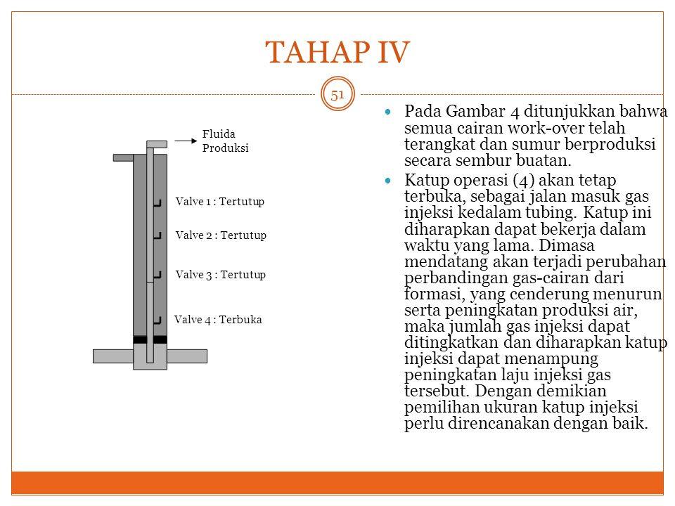 TAHAP IV Pada Gambar 4 ditunjukkan bahwa semua cairan work-over telah terangkat dan sumur berproduksi secara sembur buatan.