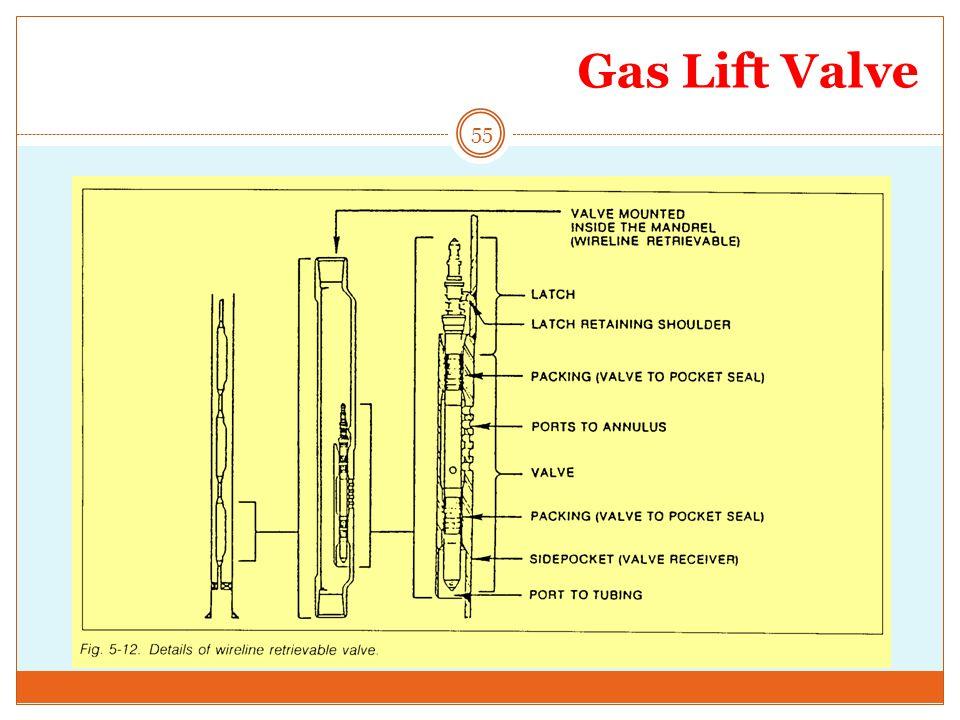 Gas Lift Valve