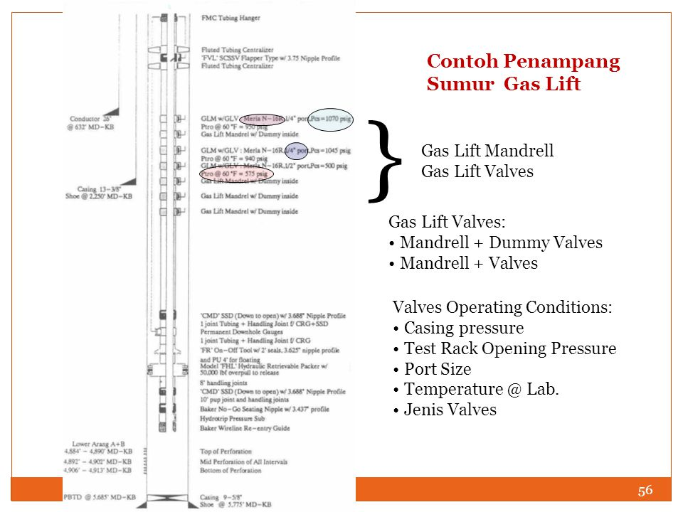 } Contoh Penampang Sumur Gas Lift Gas Lift Mandrell Gas Lift Valves