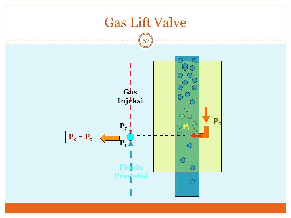 Gas Lift Valve Pt Pc Gas Injeksi Fluida Produksi Pc = Pt