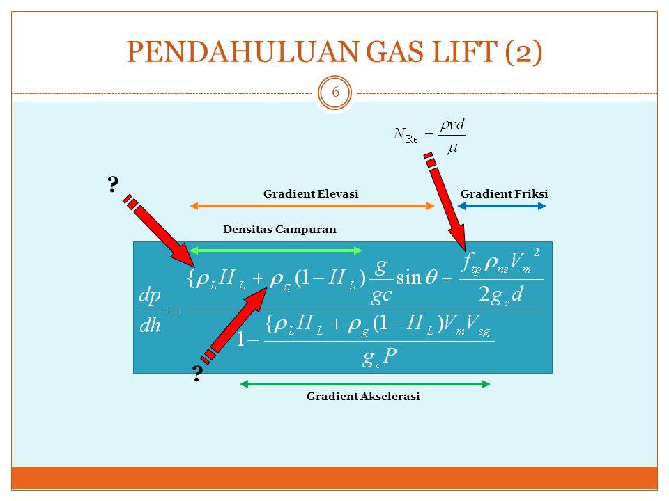PENDAHULUAN GAS LIFT (2)