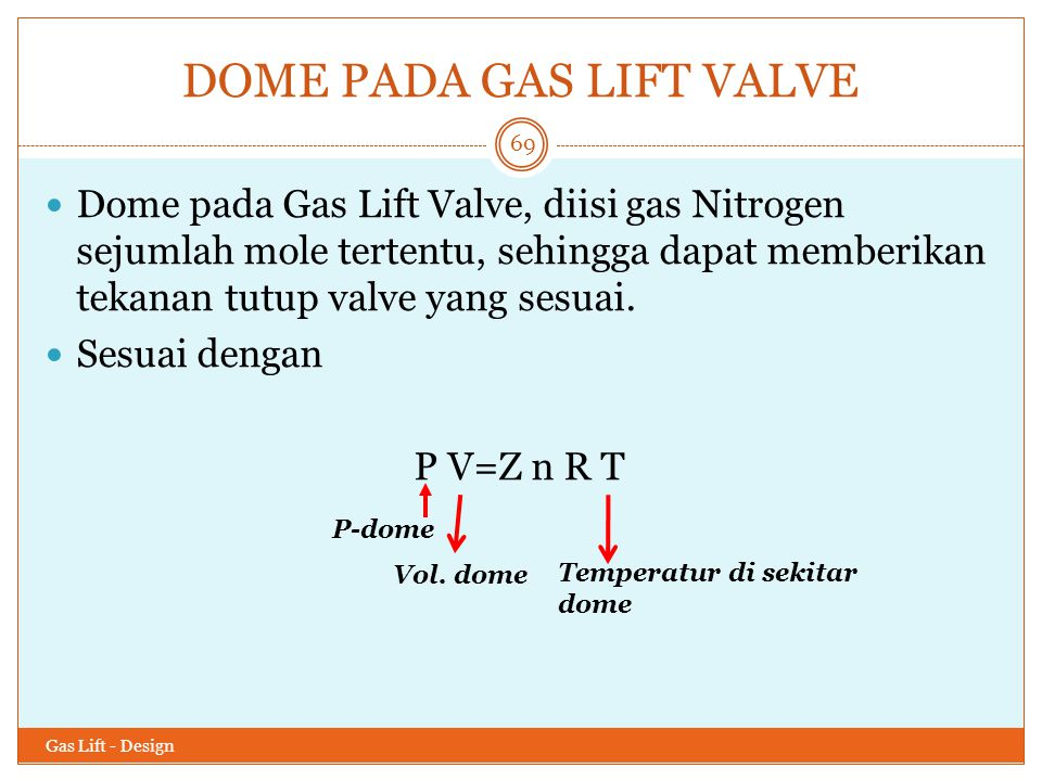 DOME PADA GAS LIFT VALVE