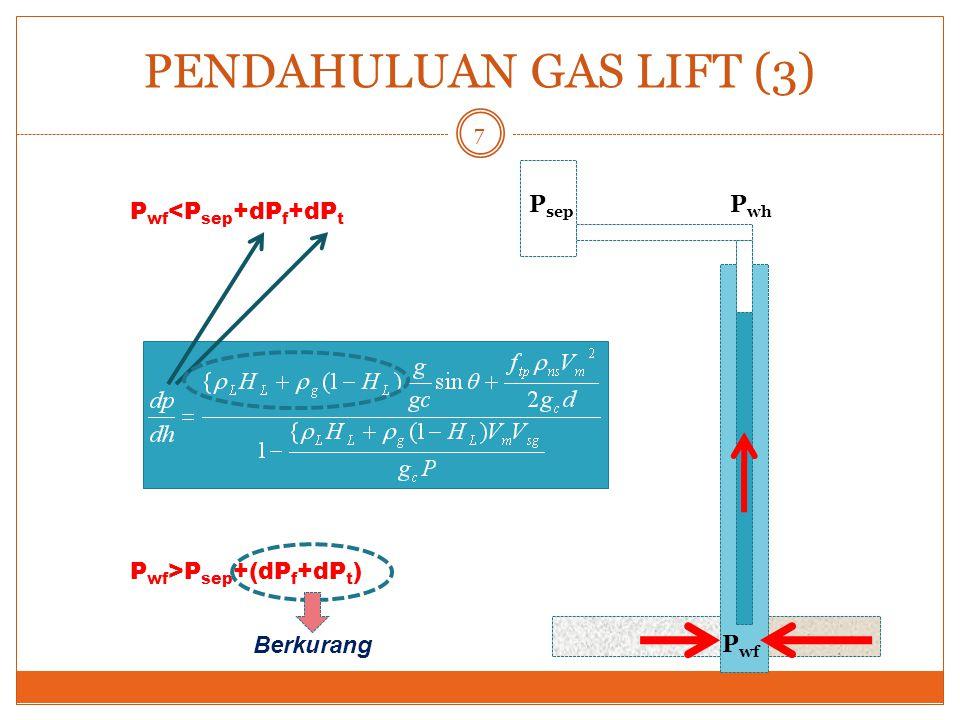 PENDAHULUAN GAS LIFT (3)