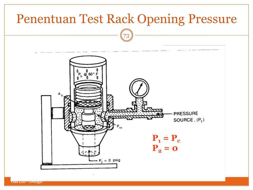 Penentuan Test Rack Opening Pressure