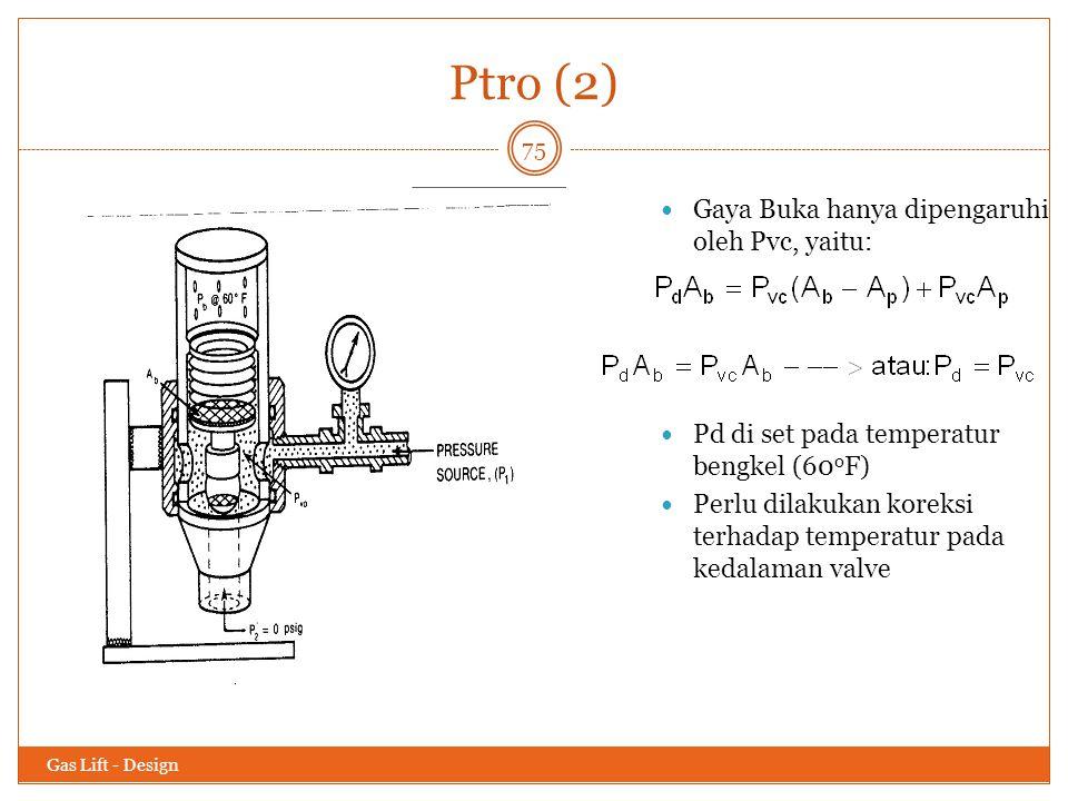 Ptro (2) Gaya Buka hanya dipengaruhi oleh Pvc, yaitu: