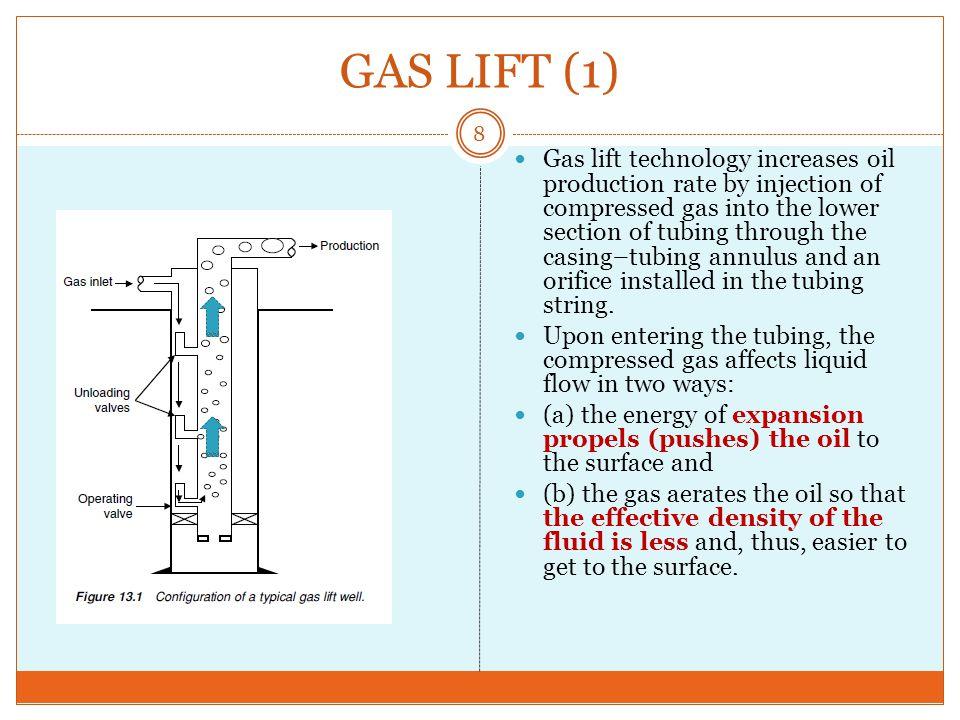 GAS LIFT (1)