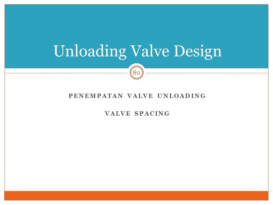 Unloading Valve Design
