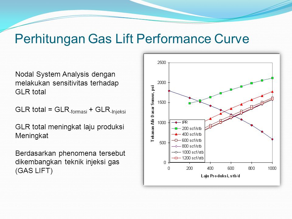 Perhitungan Gas Lift Performance Curve