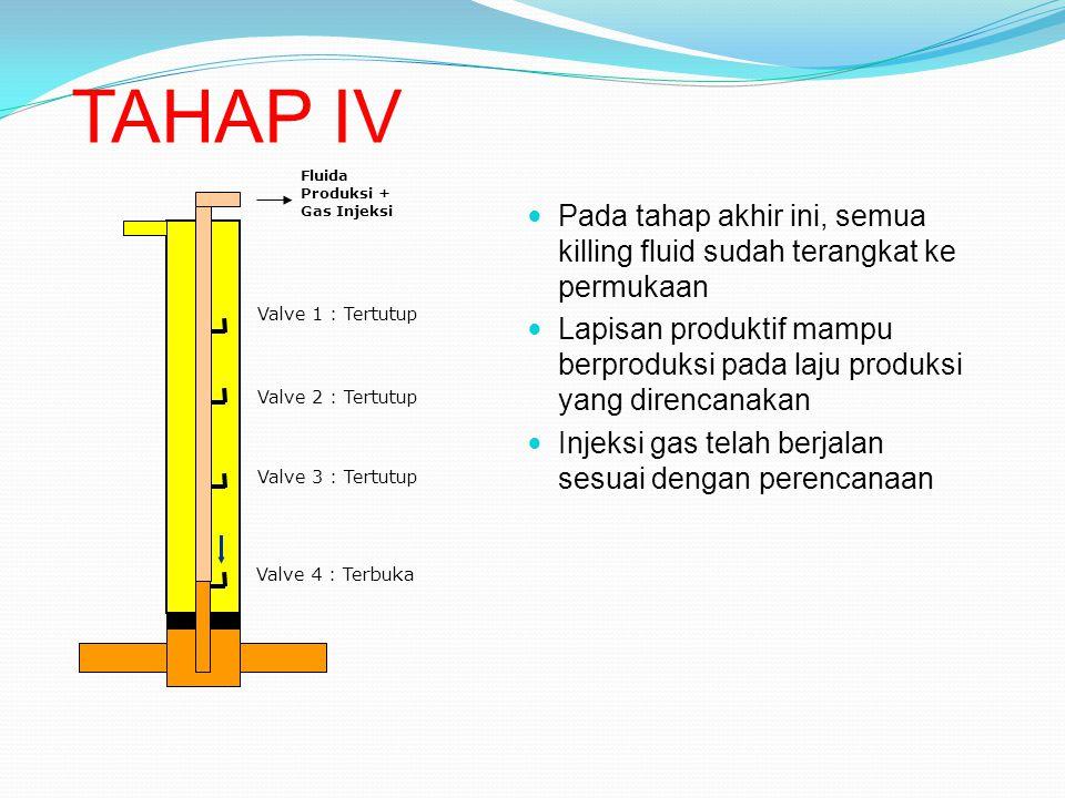 TAHAP IV Fluida. Produksi + Gas Injeksi. Valve 1 : Tertutup. Valve 2 : Tertutup. Valve 3 : Tertutup.