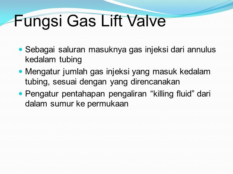 Fungsi Gas Lift Valve Sebagai saluran masuknya gas injeksi dari annulus kedalam tubing.