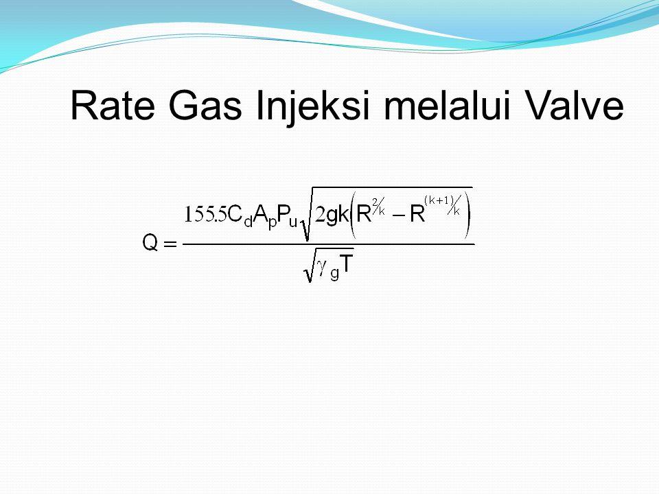 Rate Gas Injeksi melalui Valve