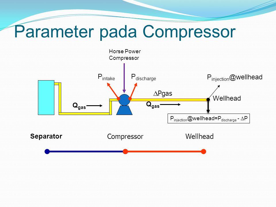 Parameter pada Compressor