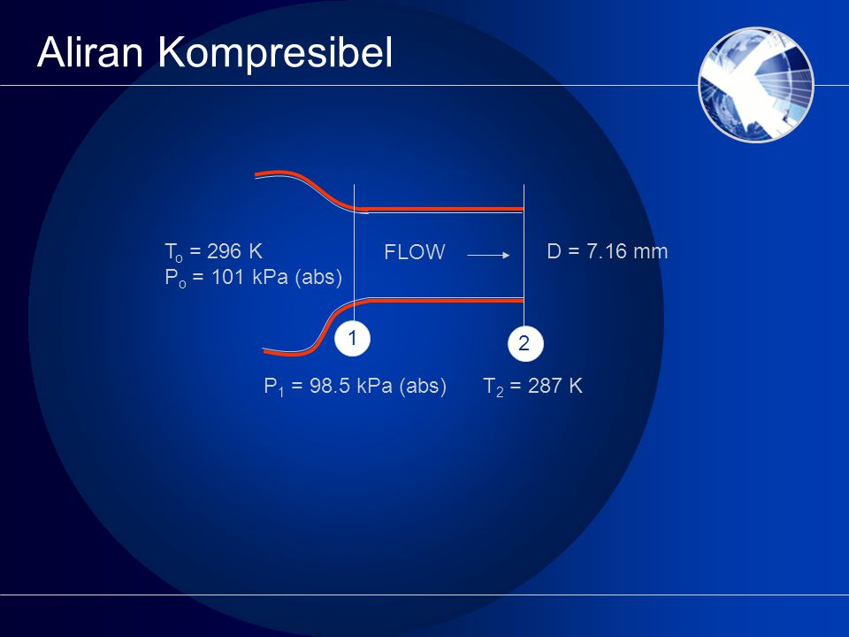 Aliran Kompresibel 2 1 FLOW P1 = 98.5 kPa (abs)
