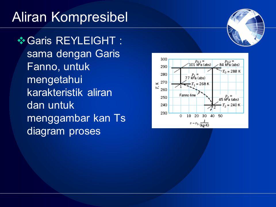 Aliran Kompresibel Garis REYLEIGHT : sama dengan Garis Fanno, untuk mengetahui karakteristik aliran dan untuk menggambar kan Ts diagram proses.
