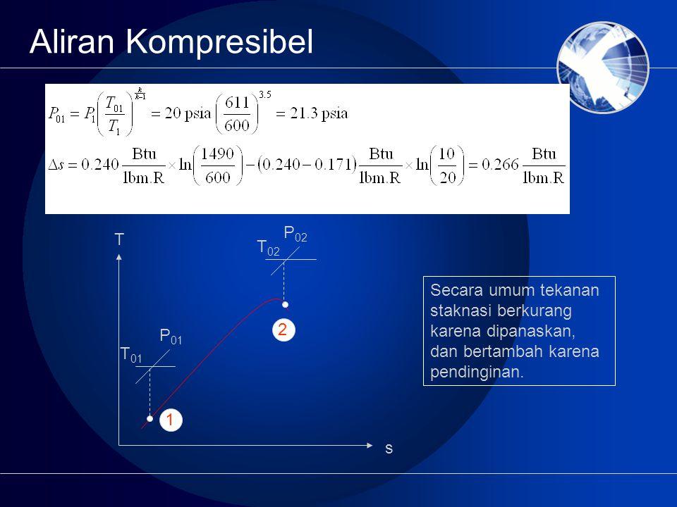 Aliran Kompresibel P02 T T02