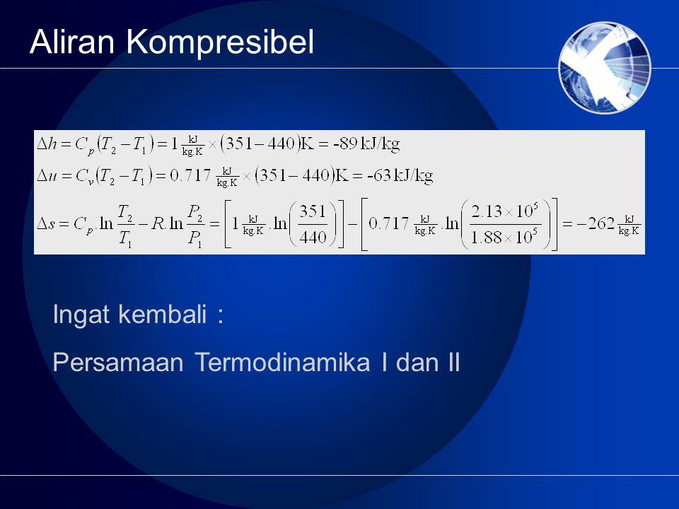 Aliran Kompresibel Ingat kembali : Persamaan Termodinamika I dan II