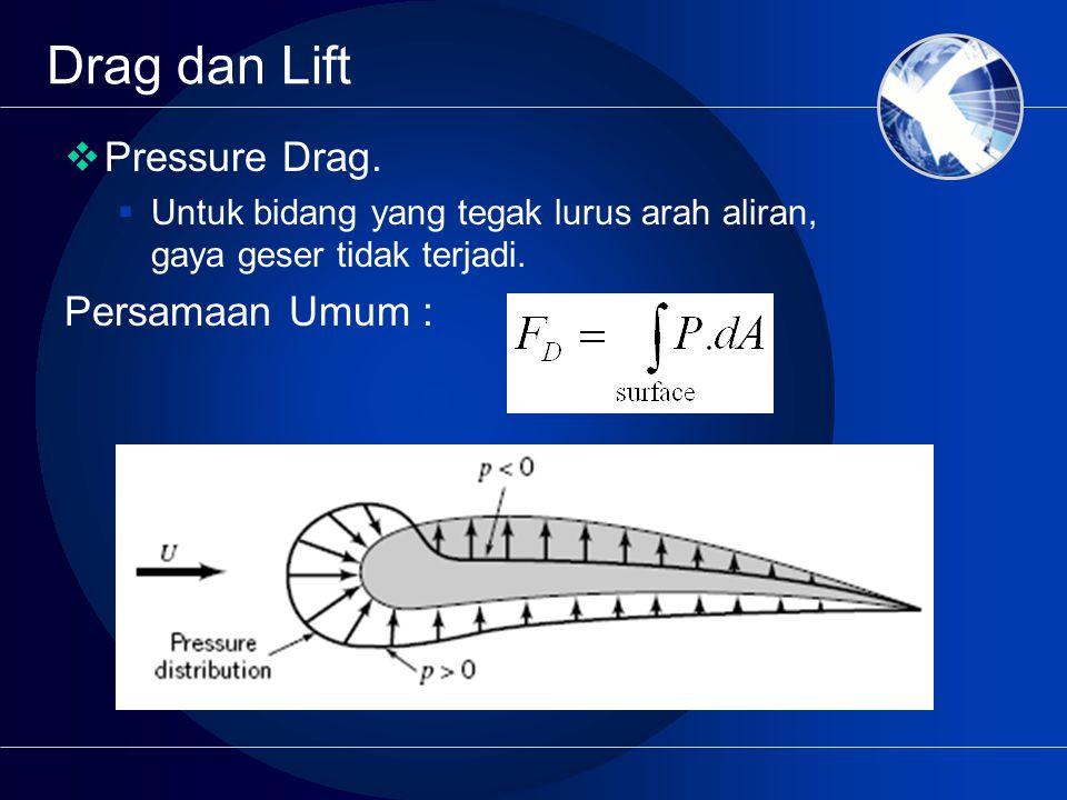 Drag dan Lift Pressure Drag. Persamaan Umum :