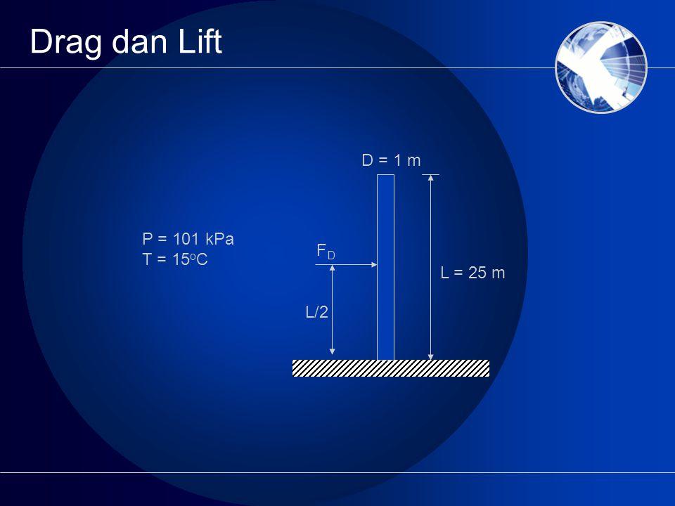 Drag dan Lift L = 25 m FD L/2 D = 1 m P = 101 kPa T = 15oC