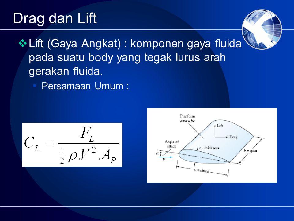 Drag dan Lift Lift (Gaya Angkat) : komponen gaya fluida pada suatu body yang tegak lurus arah gerakan fluida.