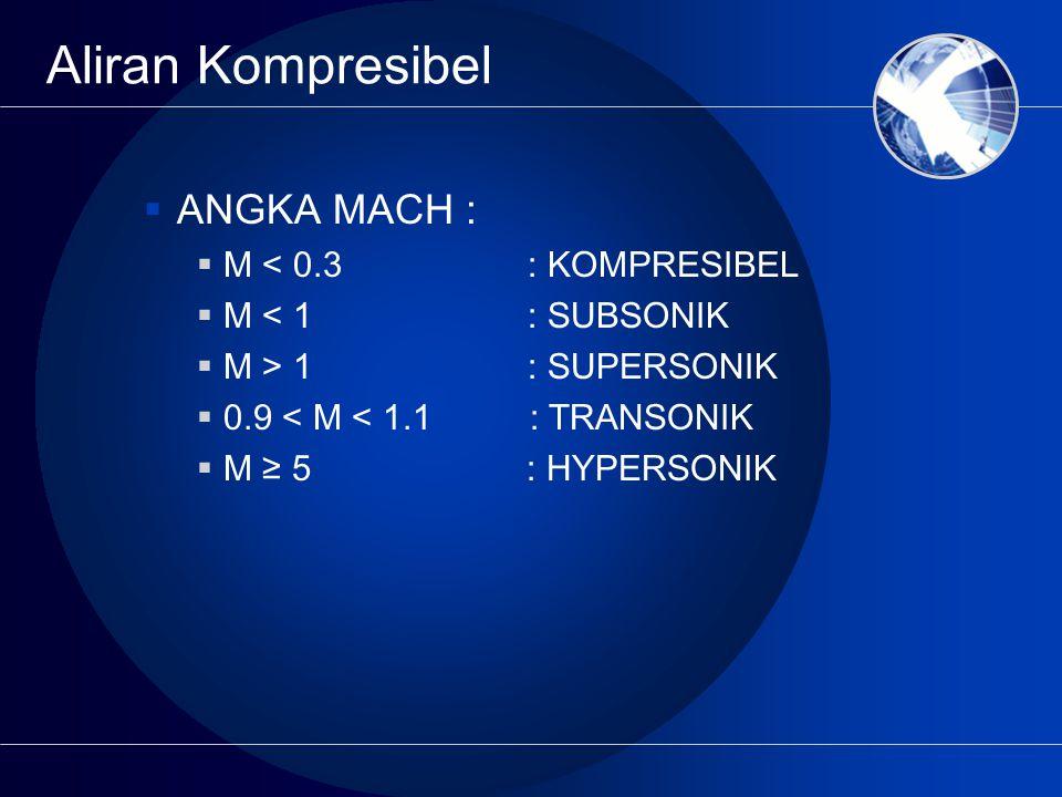 Aliran Kompresibel ANGKA MACH : M < 0.3 : KOMPRESIBEL