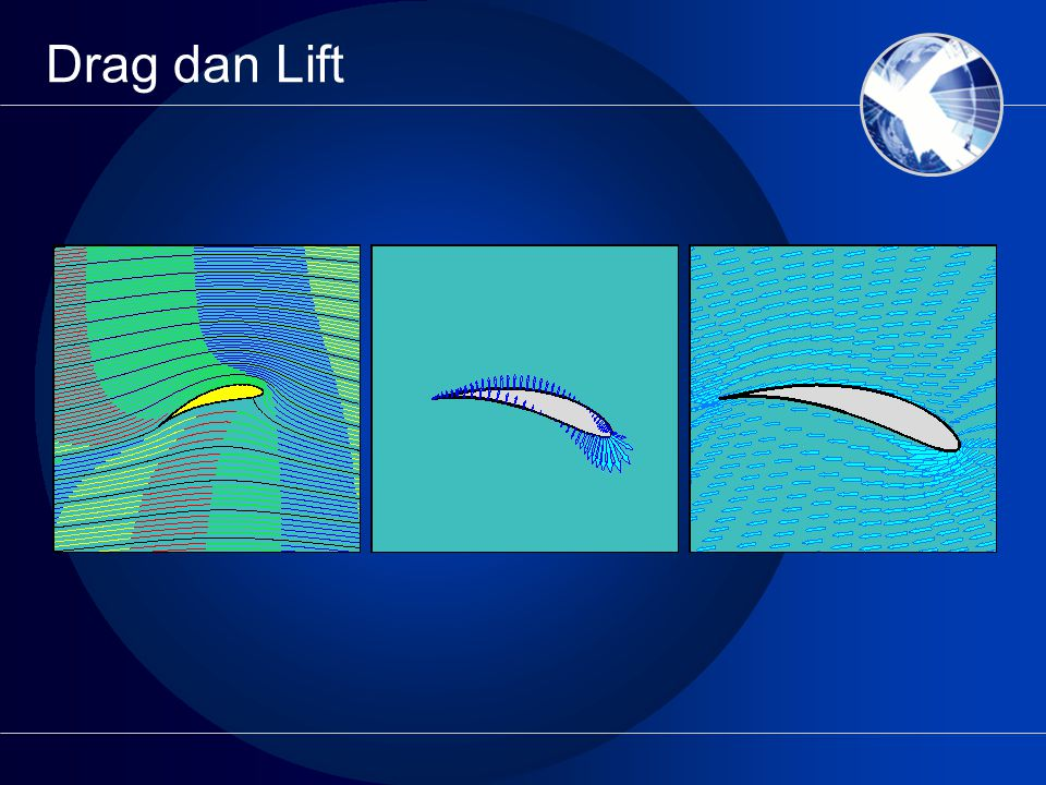 Drag dan Lift