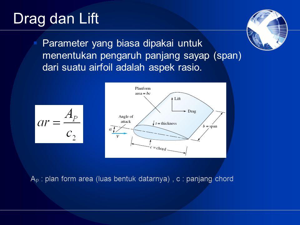 Drag dan Lift Parameter yang biasa dipakai untuk menentukan pengaruh panjang sayap (span) dari suatu airfoil adalah aspek rasio.