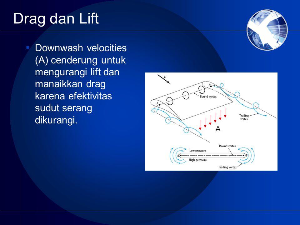 Drag dan Lift Downwash velocities (A) cenderung untuk mengurangi lift dan manaikkan drag karena efektivitas sudut serang dikurangi.