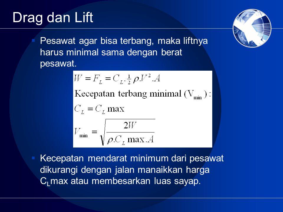 Drag dan Lift Pesawat agar bisa terbang, maka liftnya harus minimal sama dengan berat pesawat.