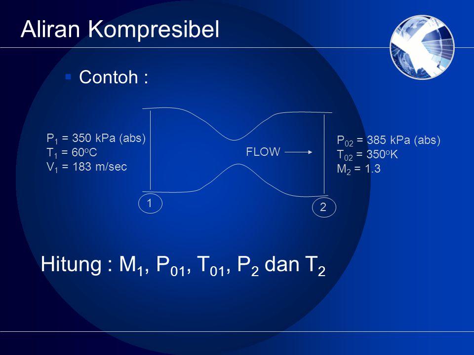 Aliran Kompresibel Hitung : M1, P01, T01, P2 dan T2 Contoh :