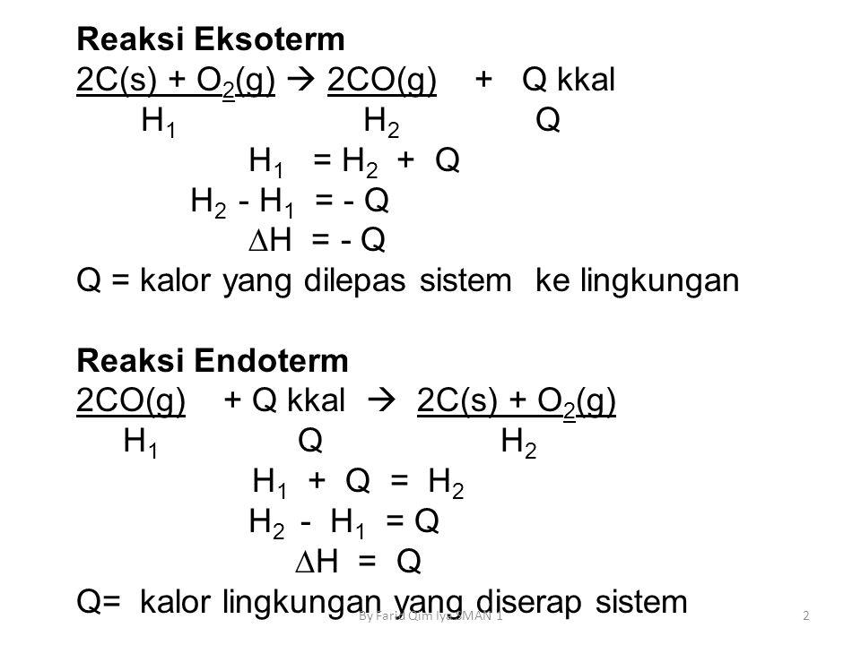 2C(s) + O2(g)  2CO(g) + Q kkal H1 H2 Q H1 = H2 + Q H2 - H1 = - Q